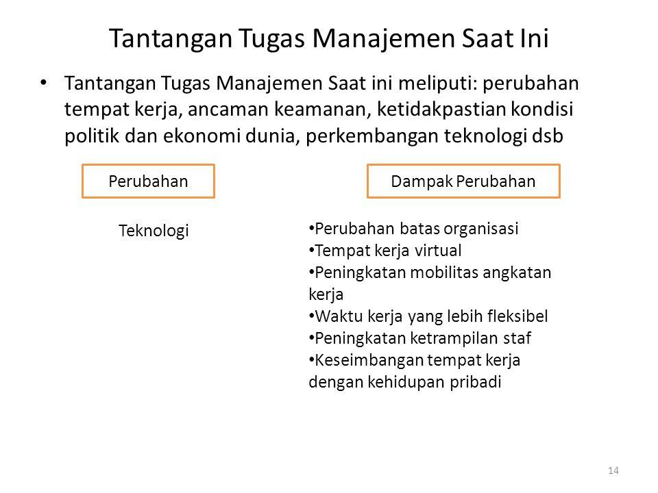 Tantangan Tugas Manajemen Saat Ini