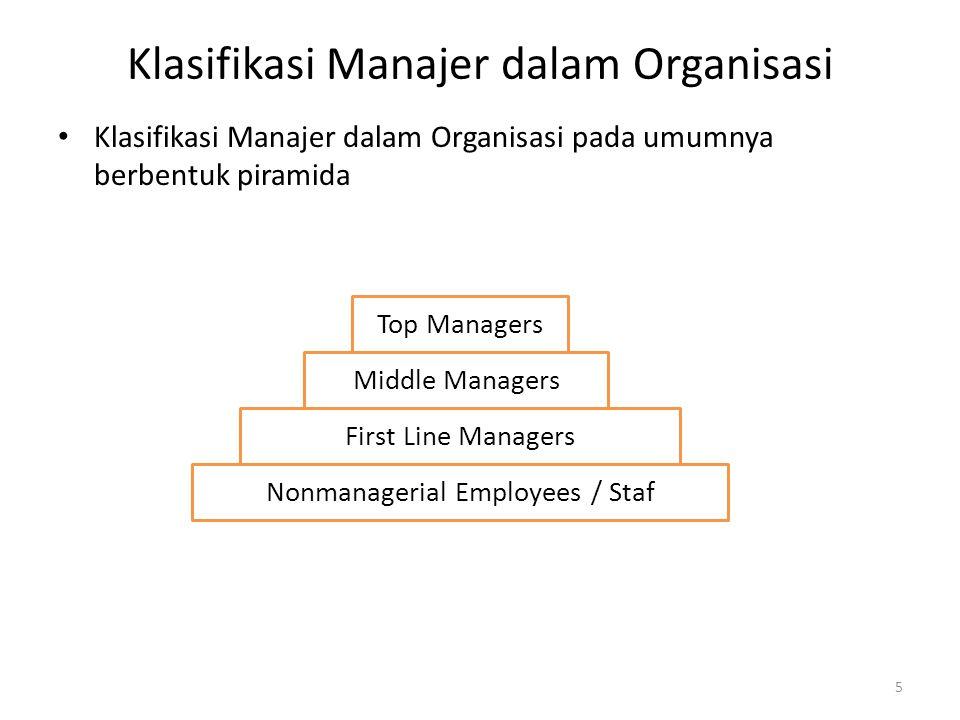 Klasifikasi Manajer dalam Organisasi