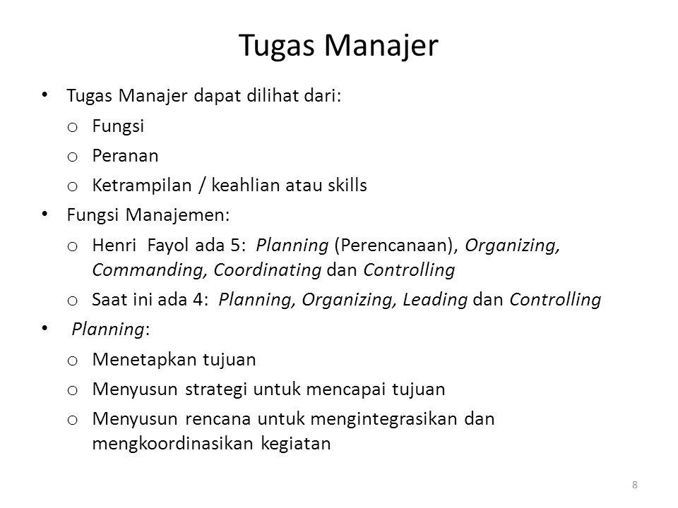 Tugas Manajer Tugas Manajer dapat dilihat dari: Fungsi Peranan