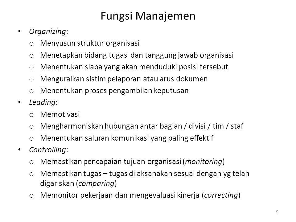 Fungsi Manajemen Organizing: Menyusun struktur organisasi