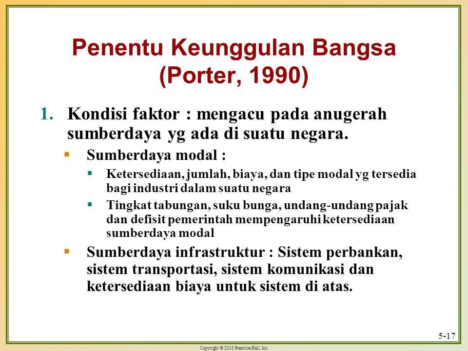 Penentu Keunggulan Bangsa (Porter, 1990)
