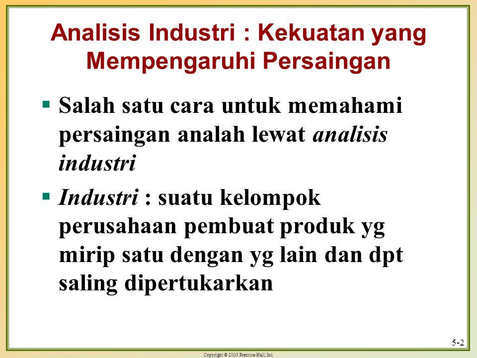Analisis Industri : Kekuatan yang Mempengaruhi Persaingan