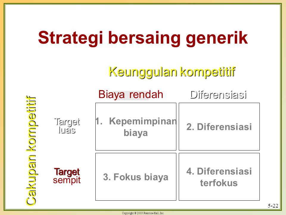 Strategi bersaing generik