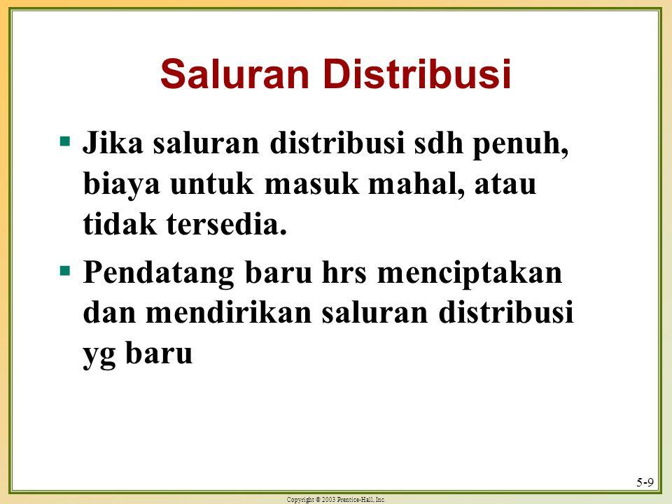 Saluran Distribusi Jika saluran distribusi sdh penuh, biaya untuk masuk mahal, atau tidak tersedia.