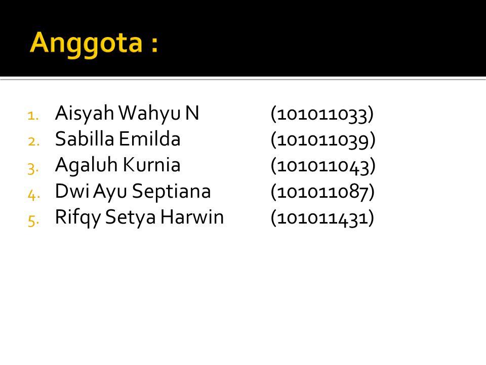 Anggota : Aisyah Wahyu N (101011033) Sabilla Emilda (101011039)