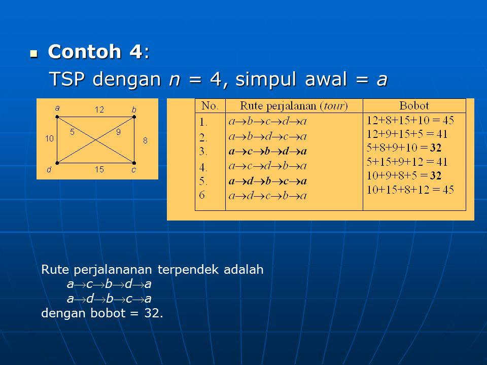 TSP dengan n = 4, simpul awal = a