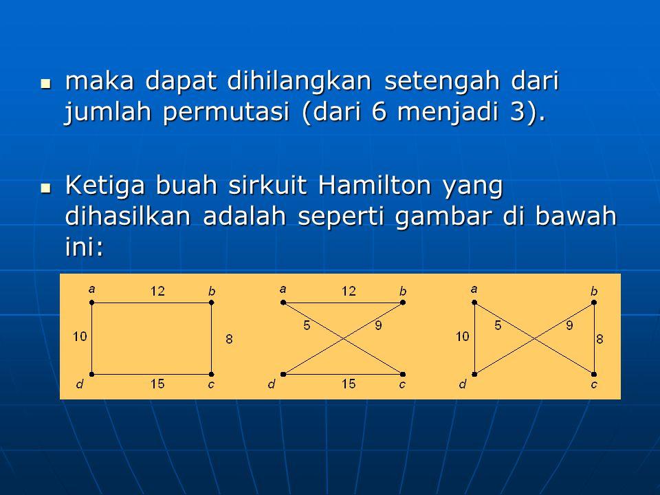 maka dapat dihilangkan setengah dari jumlah permutasi (dari 6 menjadi 3).