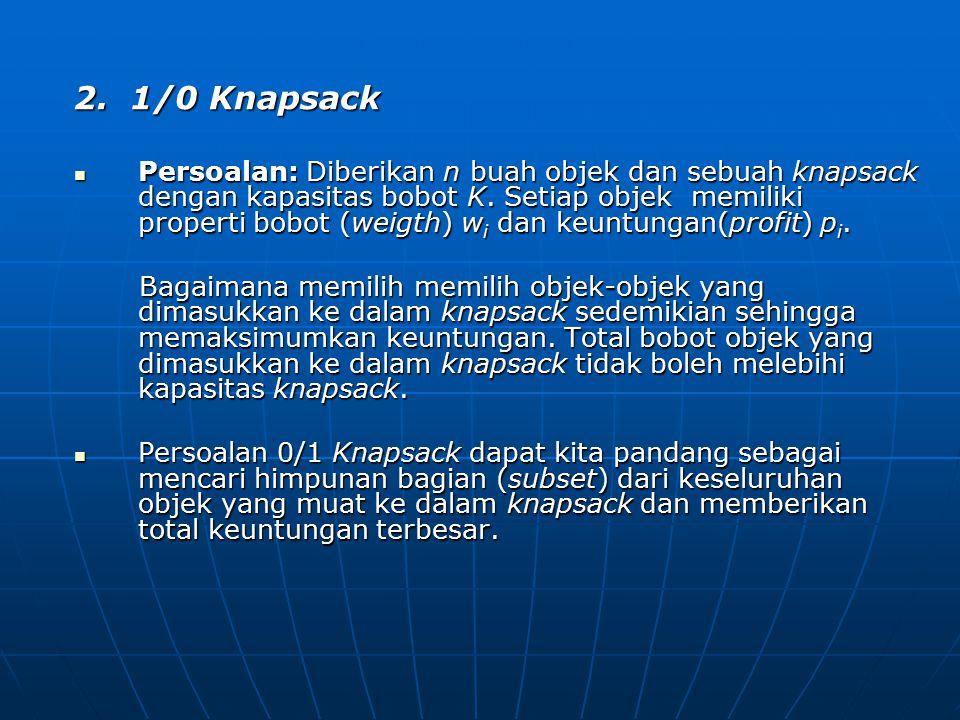 2. 1/0 Knapsack