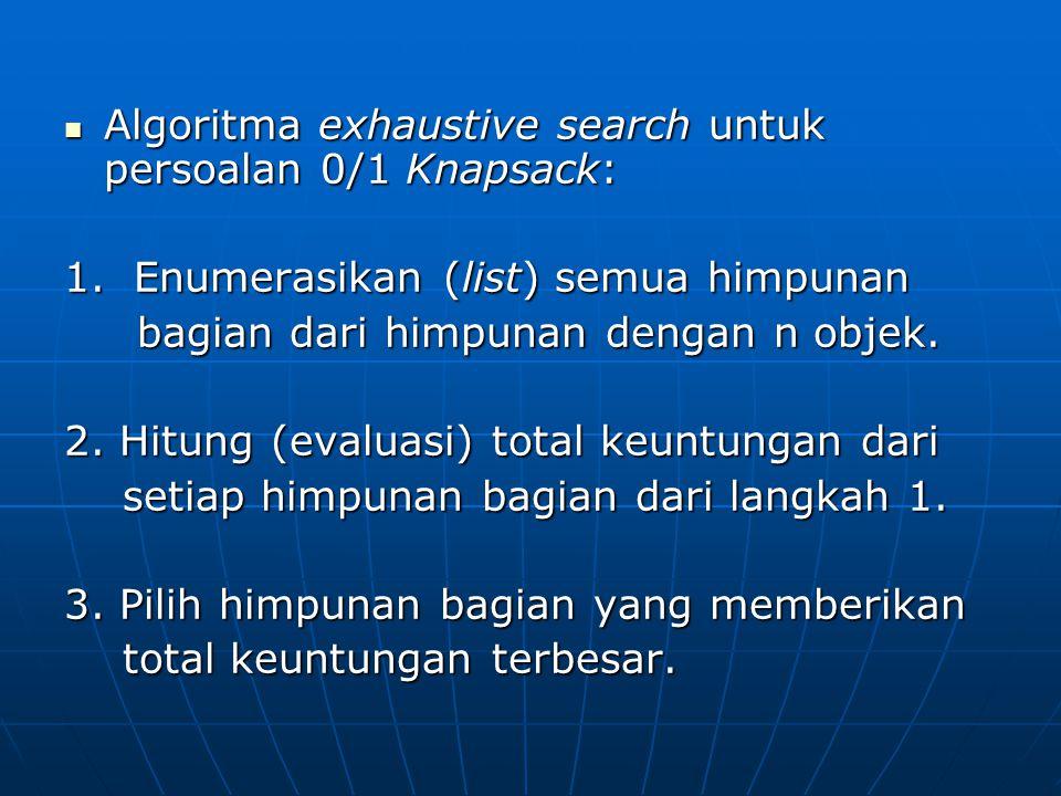 Algoritma exhaustive search untuk persoalan 0/1 Knapsack: