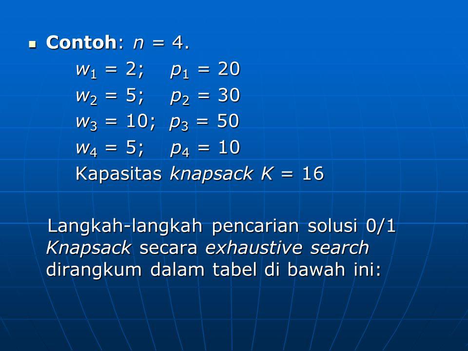 Contoh: n = 4. w1 = 2; p1 = 20. w2 = 5; p2 = 30. w3 = 10; p3 = 50. w4 = 5; p4 = 10. Kapasitas knapsack K = 16.