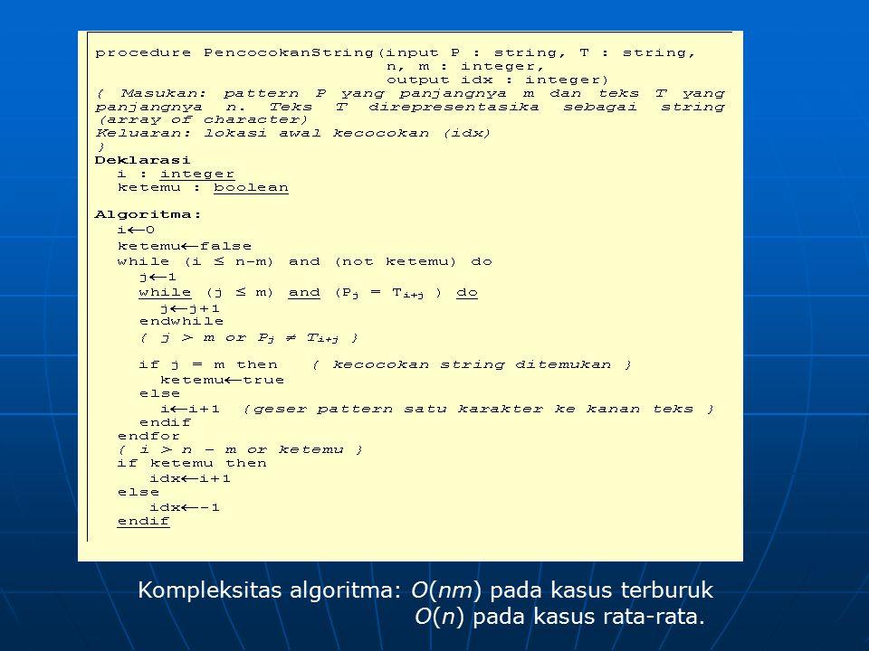 Kompleksitas algoritma: O(nm) pada kasus terburuk