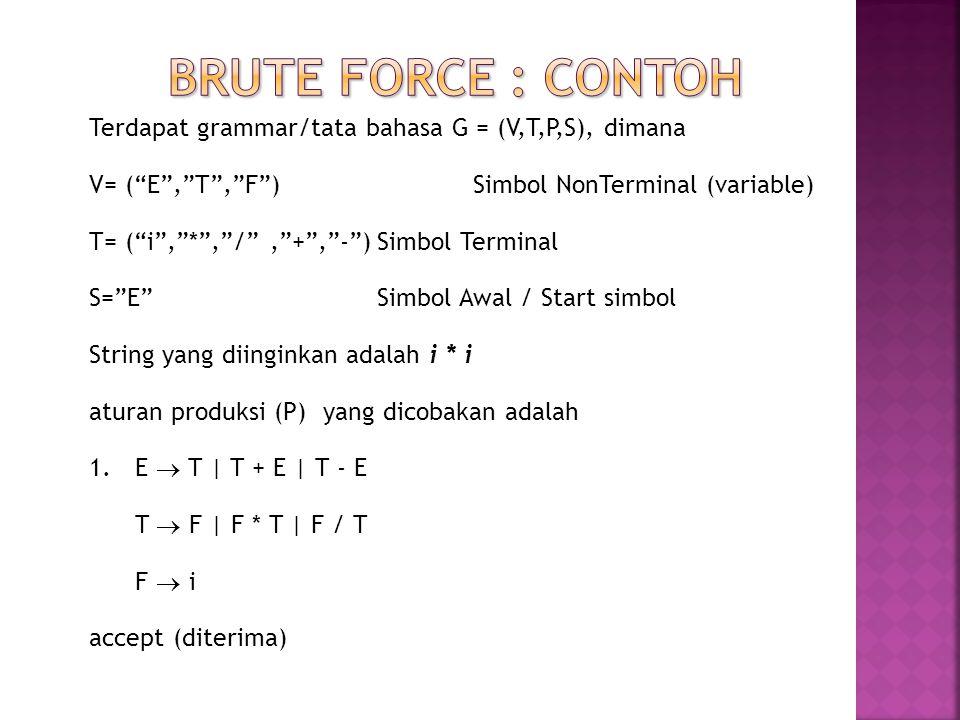Brute force : Contoh