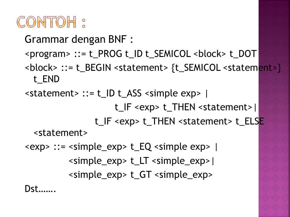 Contoh : Grammar dengan BNF :
