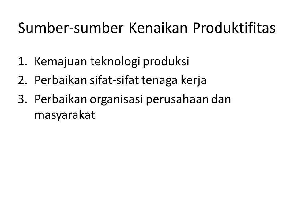 Sumber-sumber Kenaikan Produktifitas