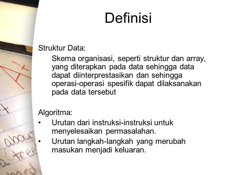 Definisi Struktur Data: