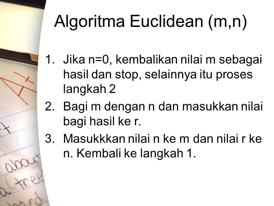 Algoritma Euclidean (m,n)