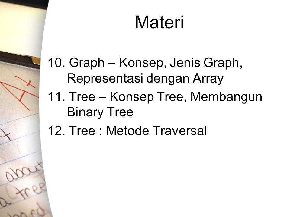 Materi 10. Graph – Konsep, Jenis Graph, Representasi dengan Array