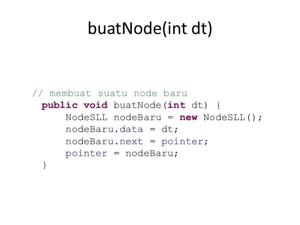 buatNode(int dt) public void buatNode(int dt) {