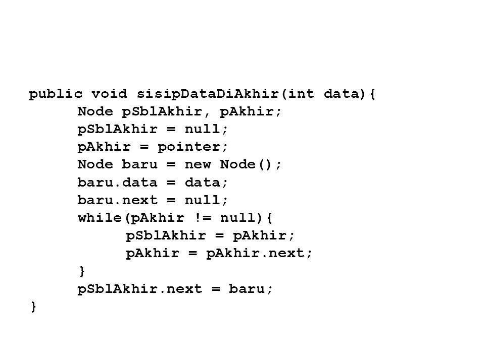 public void sisipDataDiAkhir(int data){