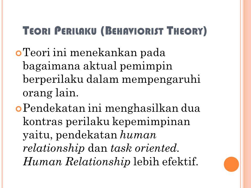 Teori Perilaku (Behaviorist Theory)