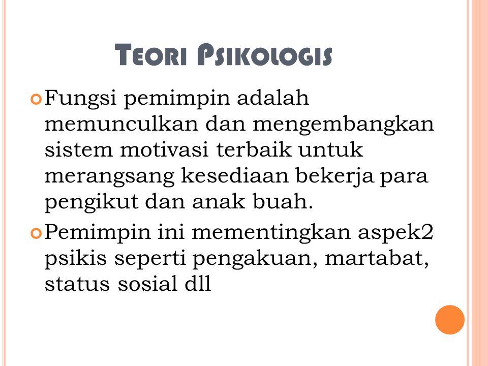 Teori Psikologis