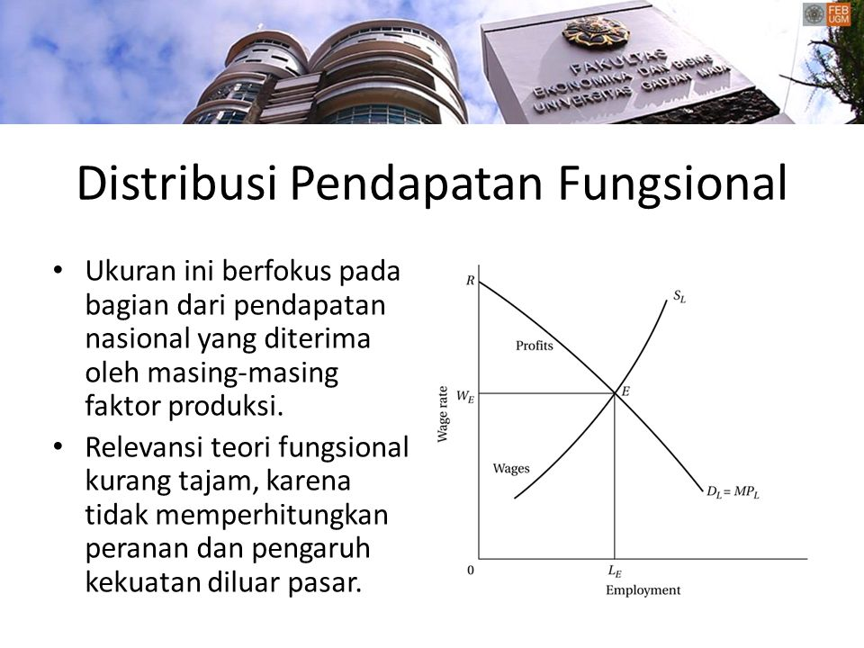 Distribusi Pendapatan Fungsional