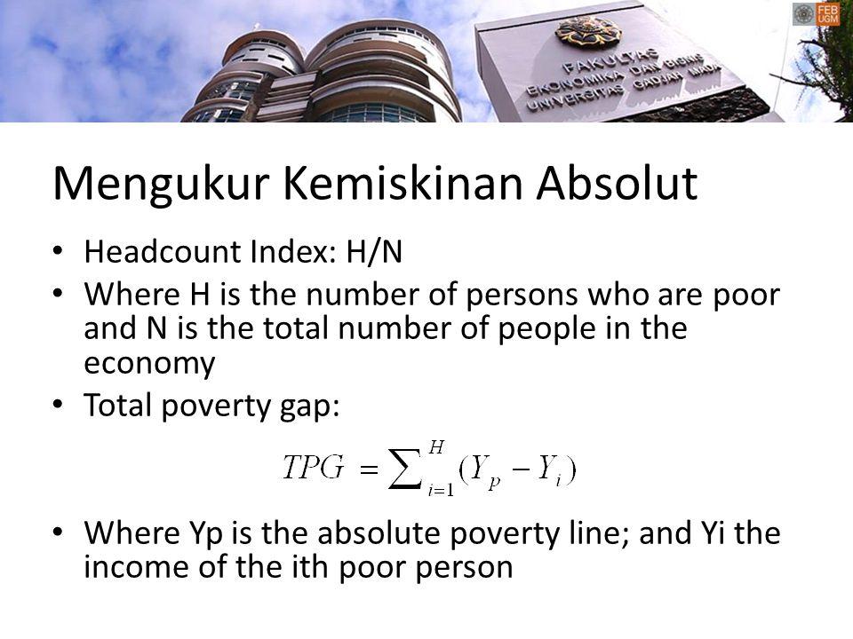 Mengukur Kemiskinan Absolut