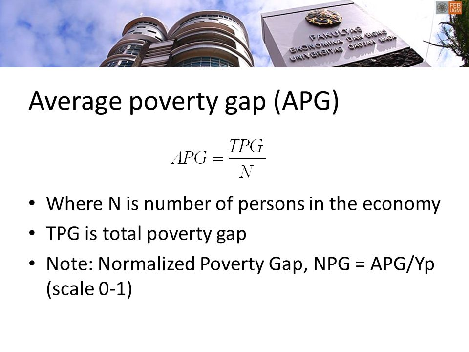 Average poverty gap (APG)
