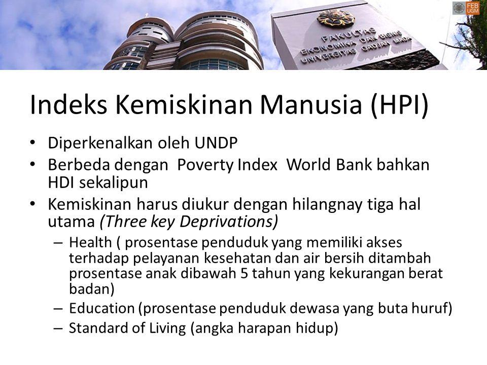 Indeks Kemiskinan Manusia (HPI)