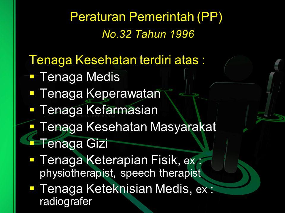 Peraturan Pemerintah (PP) No.32 Tahun 1996