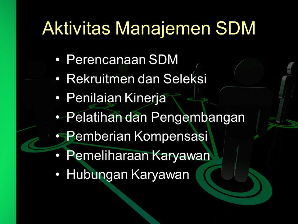 Aktivitas Manajemen SDM