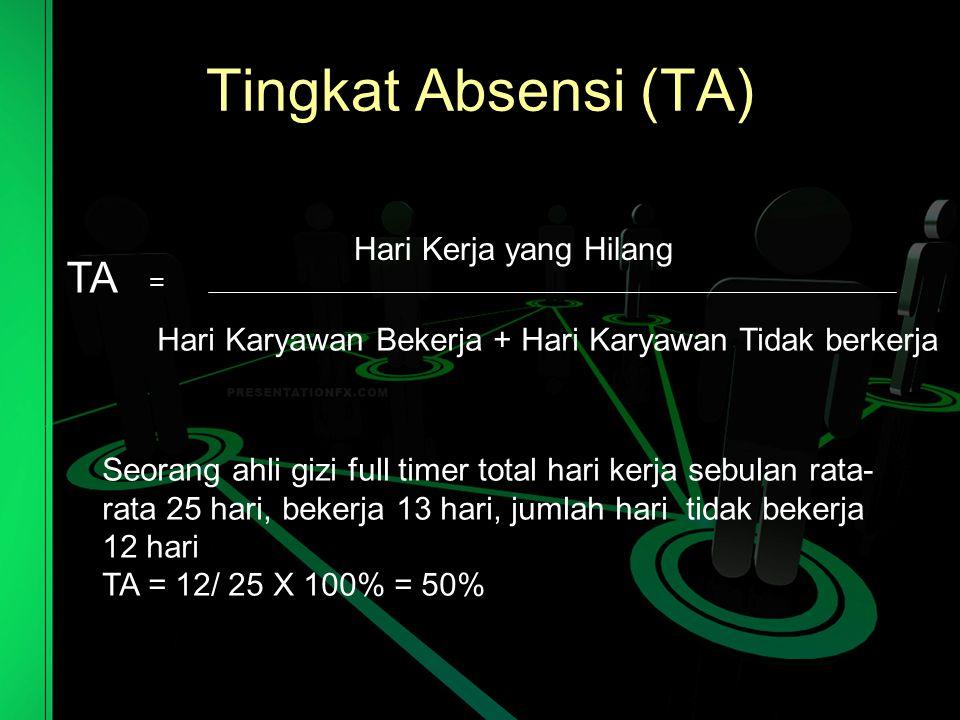 Tingkat Absensi (TA) TA Hari Kerja yang Hilang