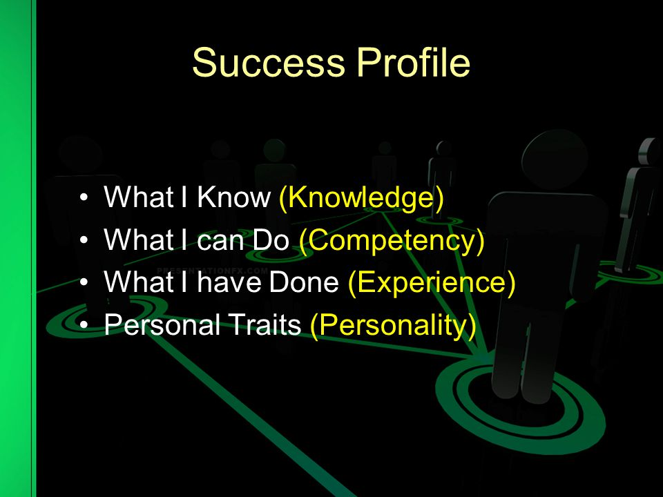 Success Profile What I Know (Knowledge) What I can Do (Competency)