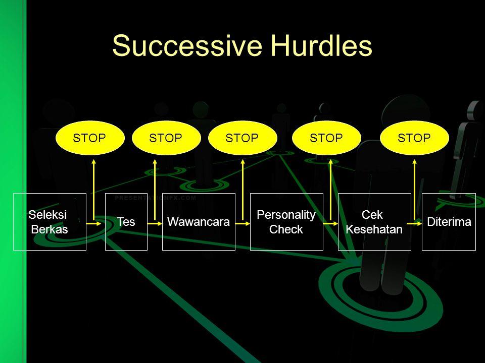 Successive Hurdles STOP STOP STOP STOP STOP Seleksi Berkas Tes