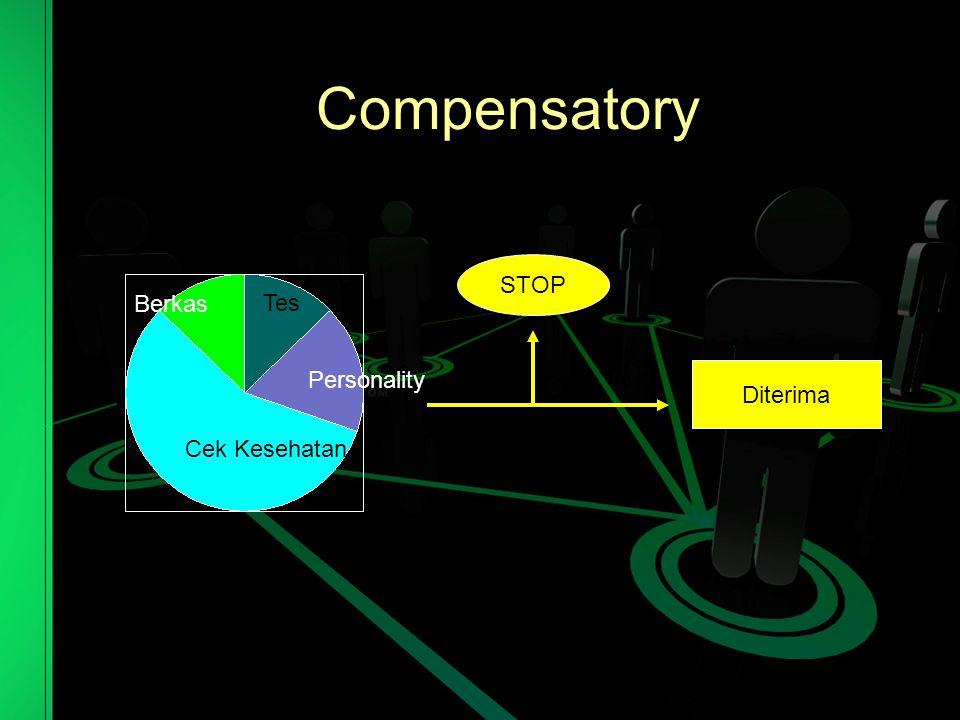 Compensatory STOP Berkas Tes Personality Diterima Cek Kesehatan