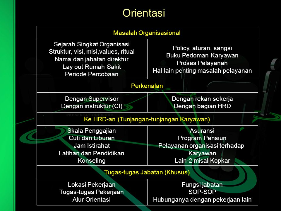 Orientasi Masalah Organisasional Sejarah Singkat Organisasi