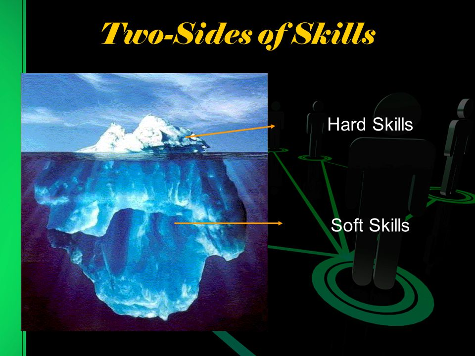 Two-Sides of Skills Hard Skills Soft Skills