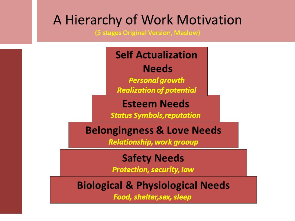 A Hierarchy of Work Motivation (5 stages Original Version, Maslow)