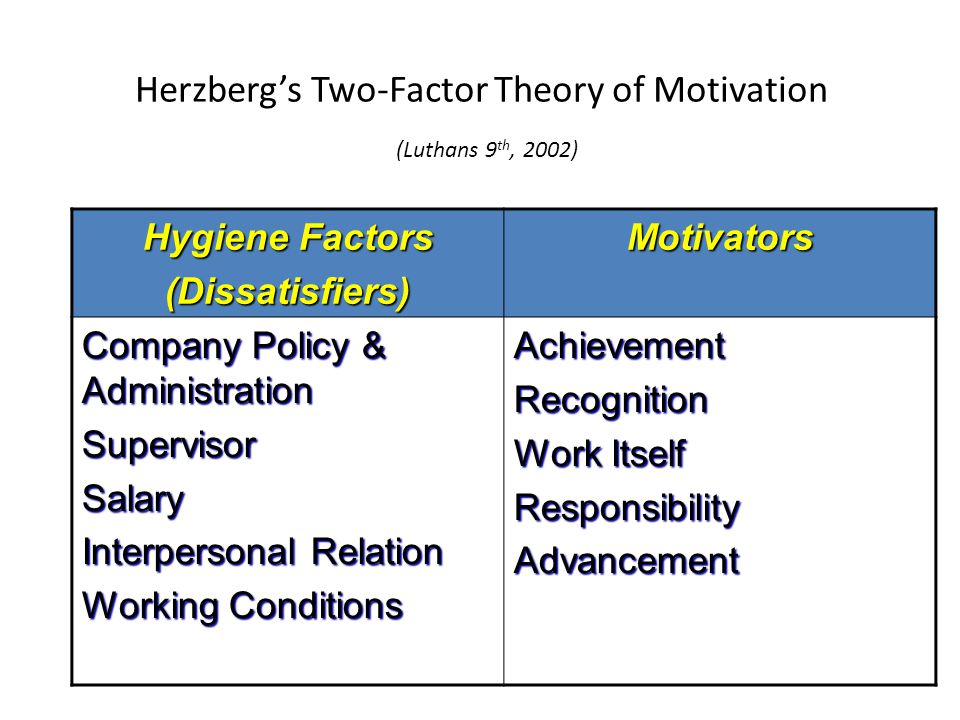 Herzberg's Two-Factor Theory of Motivation (Luthans 9th, 2002)
