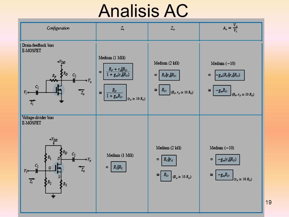 Analisis AC