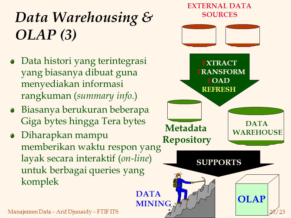Data Warehousing & OLAP (3)