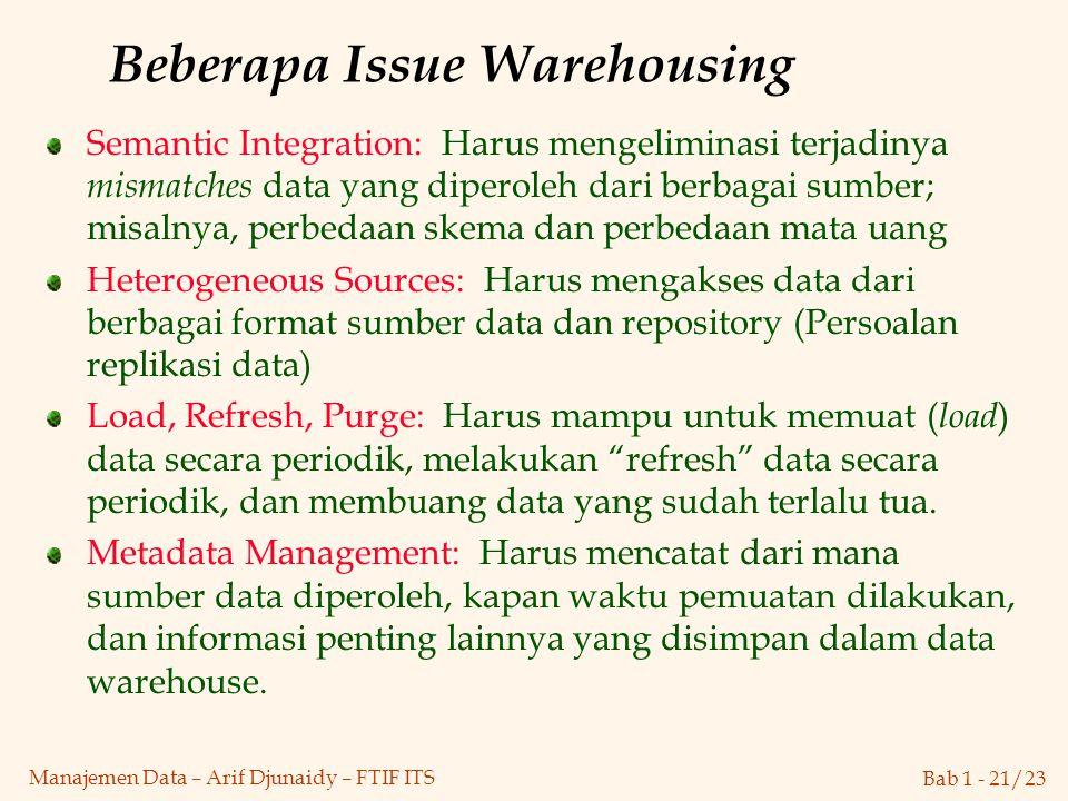Beberapa Issue Warehousing