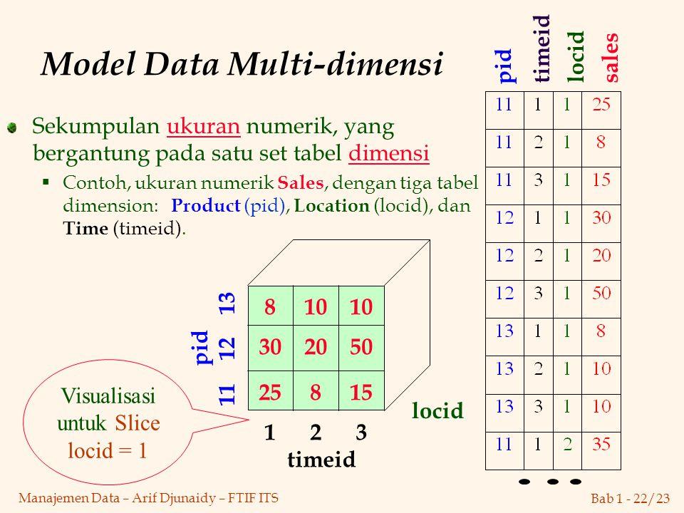 Model Data Multi-dimensi