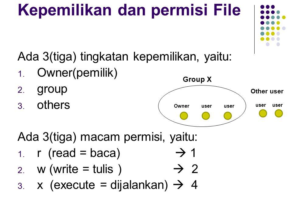 Kepemilikan dan permisi File