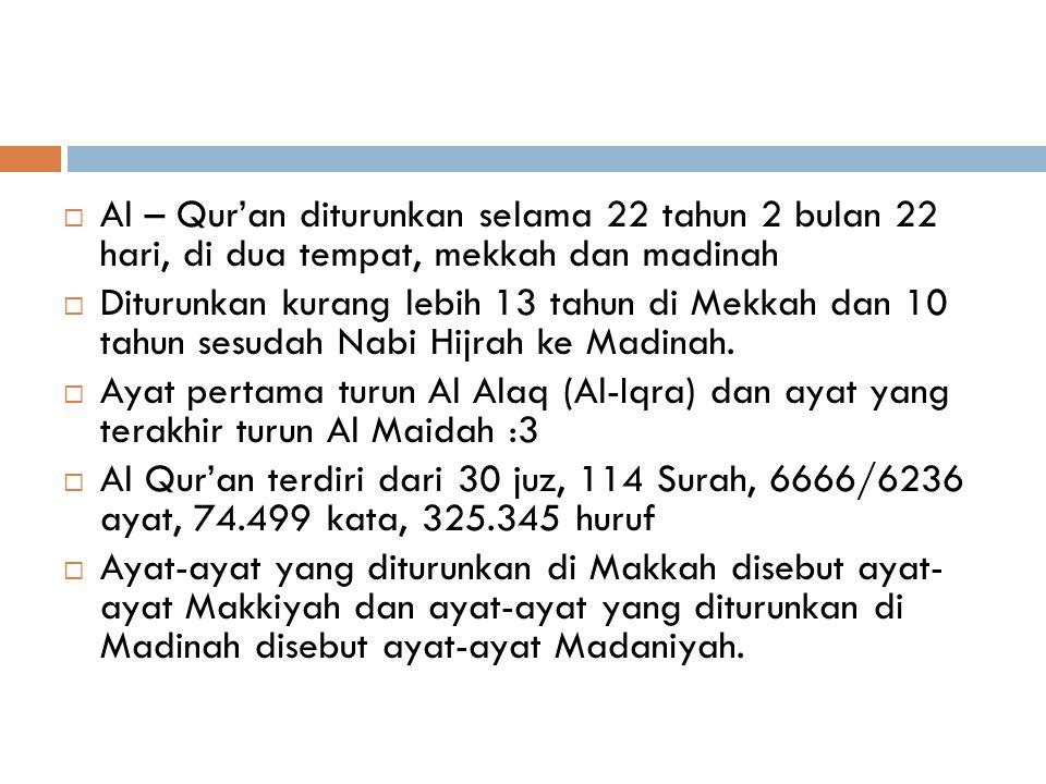 Al – Qur'an diturunkan selama 22 tahun 2 bulan 22 hari, di dua tempat, mekkah dan madinah