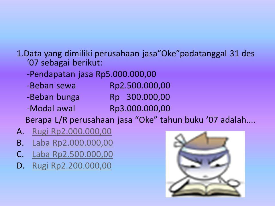 1.Data yang dimiliki perusahaan jasa Oke padatanggal 31 des '07 sebagai berikut: