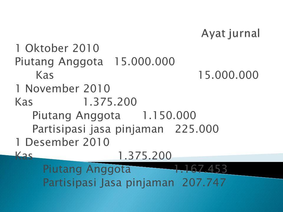 Ayat jurnal 1 Oktober 2010. Piutang Anggota 15.000.000. Kas 15.000.000.