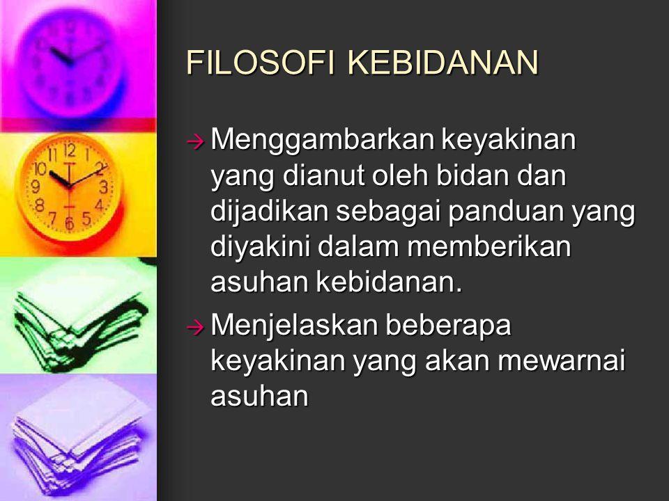 FILOSOFI KEBIDANAN Menggambarkan keyakinan yang dianut oleh bidan dan dijadikan sebagai panduan yang diyakini dalam memberikan asuhan kebidanan.
