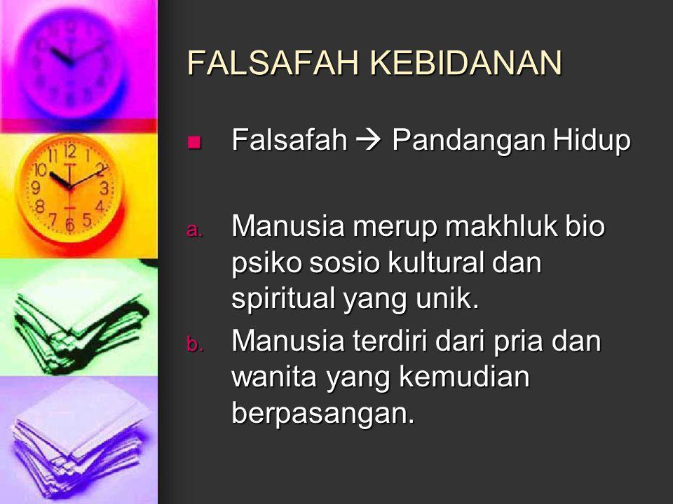 FALSAFAH KEBIDANAN Falsafah  Pandangan Hidup