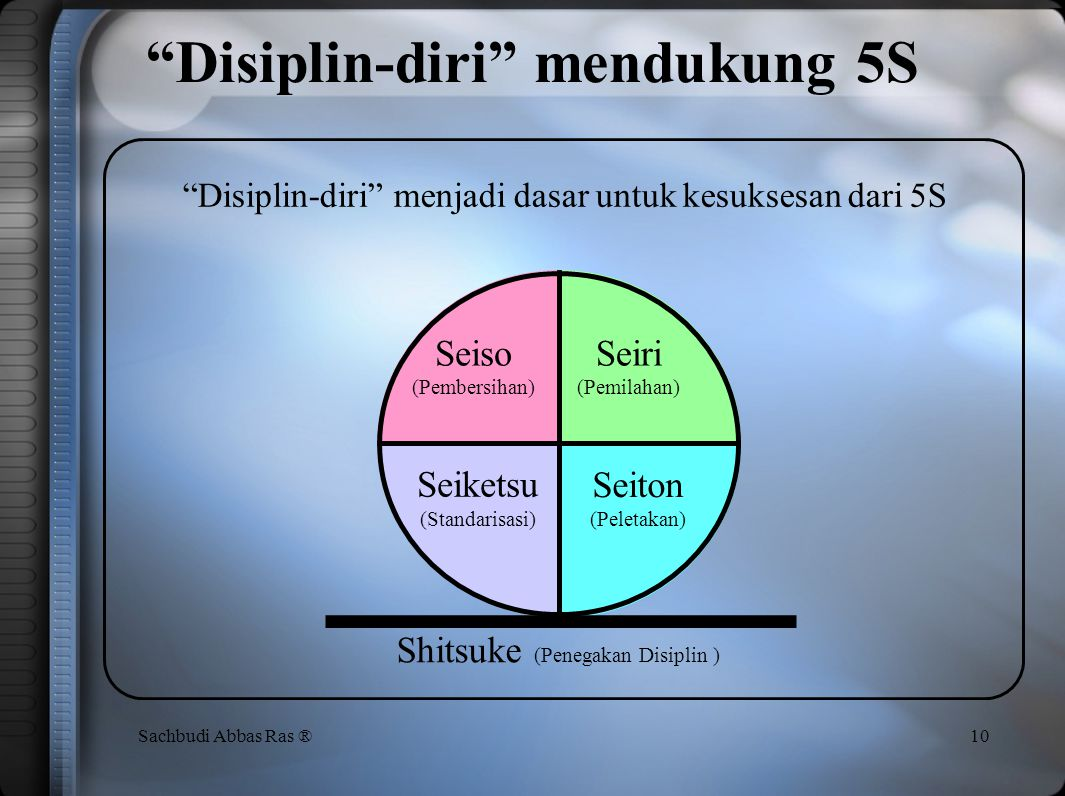 Disiplin-diri mendukung 5S